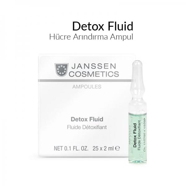Janssen detox dermaroller ampul